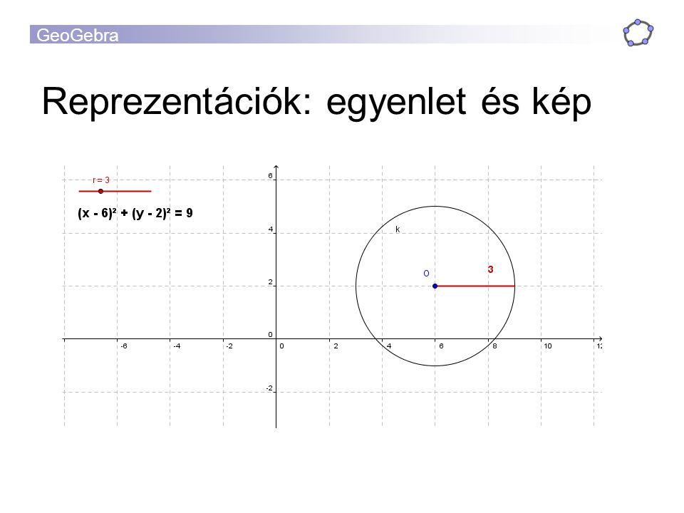 GeoGebra Reprezentációk: egyenlet és kép
