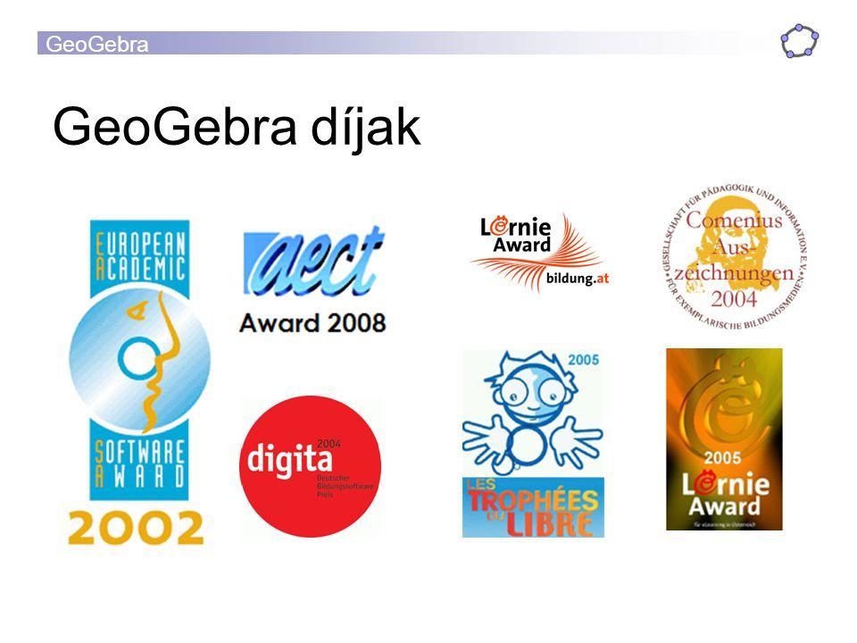 GeoGebra GeoGebra díjak