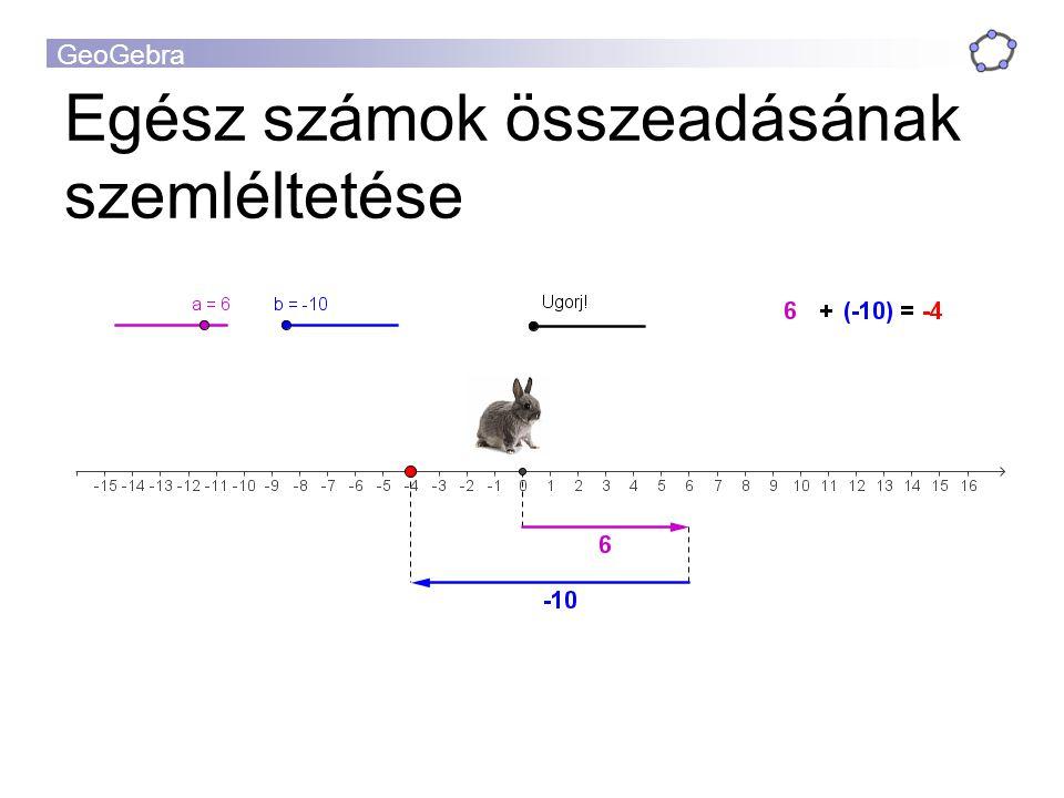 GeoGebra Egész számok összeadásának szemléltetése