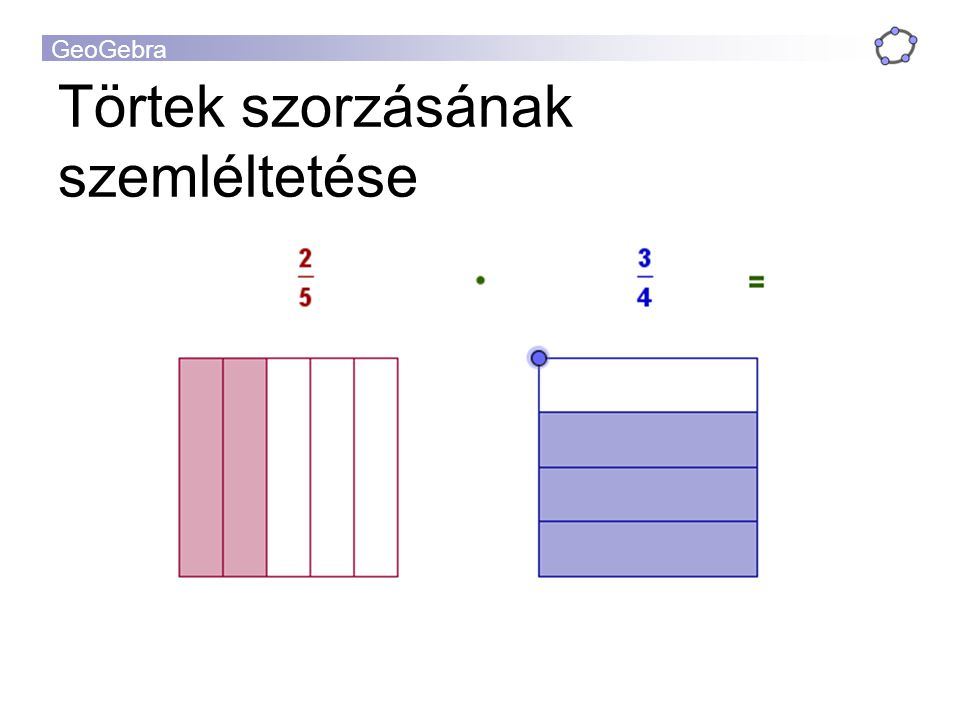 GeoGebra 14:00-14:20 Bevezető, programismertető 14:20-15:50 I.
