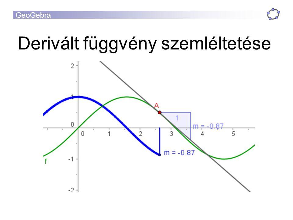 GeoGebra Derivált függvény szemléltetése