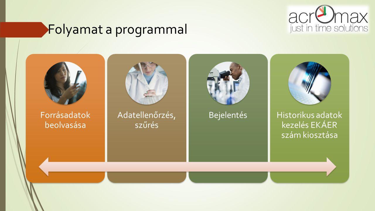 Folyamat a programmal Forrásadatok beolvasása Adatellenőrzés, szűrés BejelentésHistorikus adatok kezelés EKÁER szám kiosztása