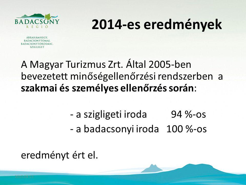 2014-es eredmények A Magyar Turizmus Zrt.