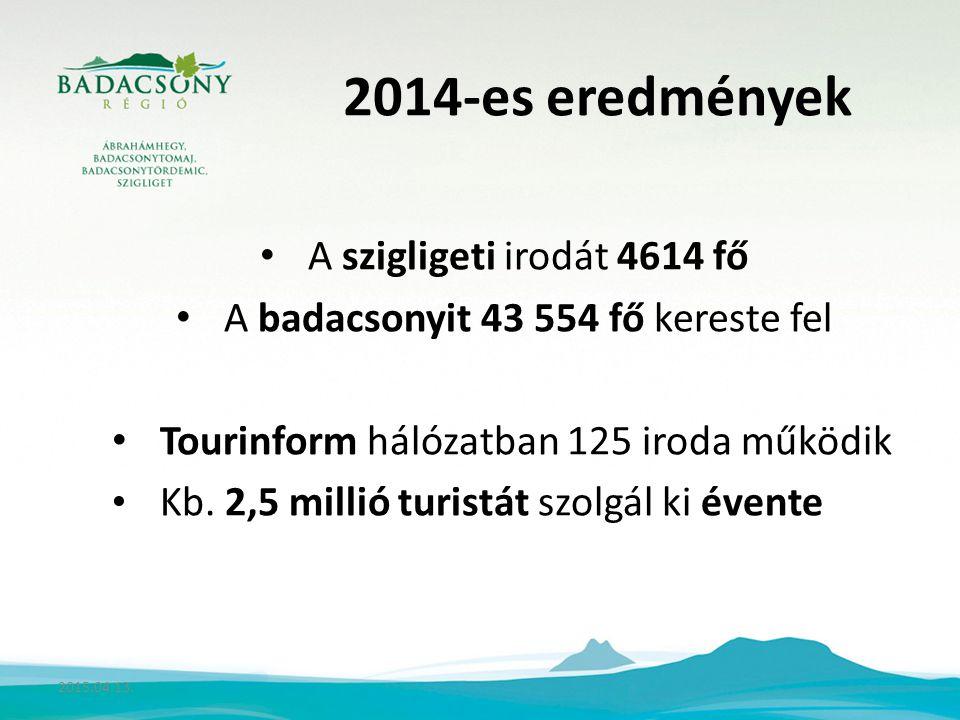 2014-es eredmények A szigligeti irodát 4614 fő A badacsonyit 43 554 fő kereste fel Tourinform hálózatban 125 iroda működik Kb.