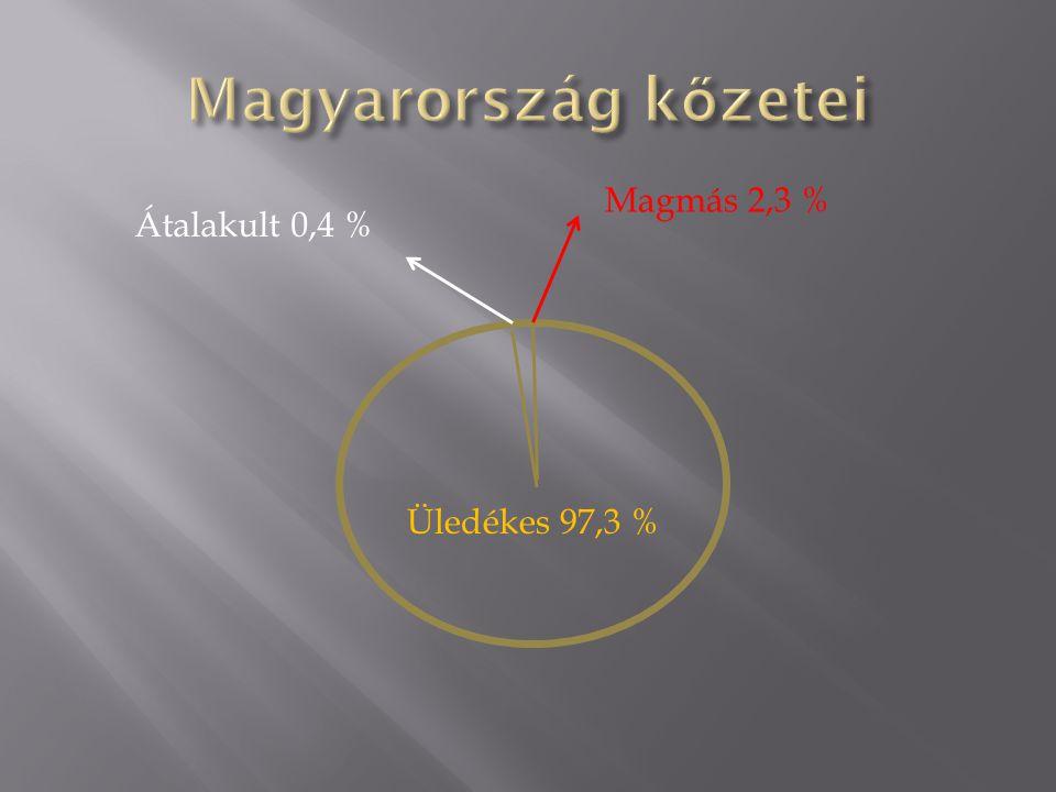 Üledékes 97,3 % Magmás 2,3 % Átalakult 0,4 %