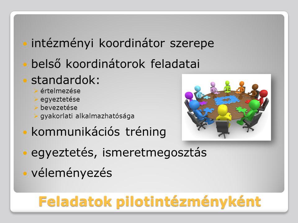 Feladatok pilotintézményként intézményi koordinátor szerepe belső koordinátorok feladatai standardok:  értelmezése  egyeztetése  bevezetése  gyako