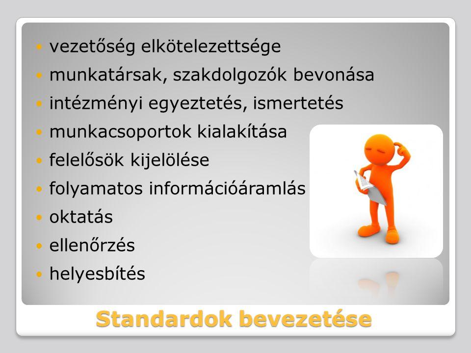 Standardok bevezetése vezetőség elkötelezettsége munkatársak, szakdolgozók bevonása intézményi egyeztetés, ismertetés munkacsoportok kialakítása felel