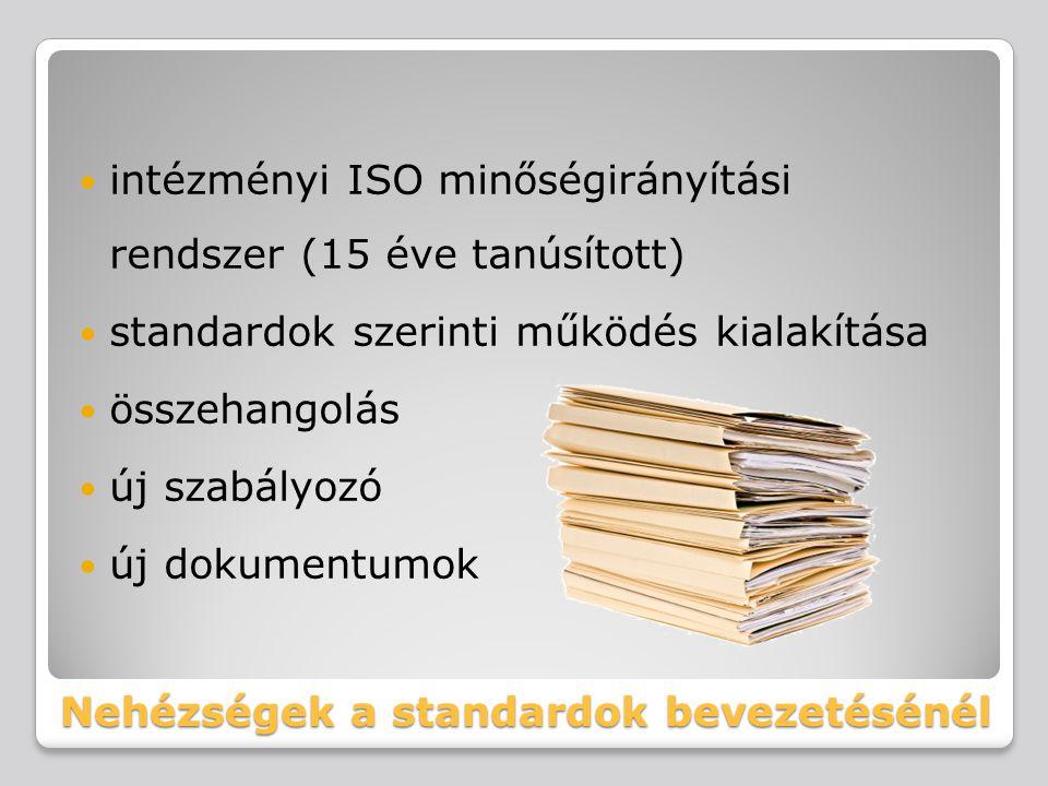 Nehézségek a standardok bevezetésénél intézményi ISO minőségirányítási rendszer (15 éve tanúsított) standardok szerinti működés kialakítása összehango