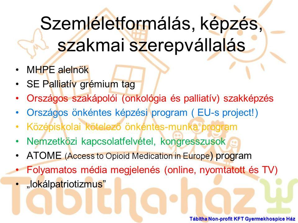 Szemléletformálás, képzés, szakmai szerepvállalás MHPE alelnök SE Palliatív grémium tag Országos szakápolói (onkológia és palliatív) szakképzés Ország