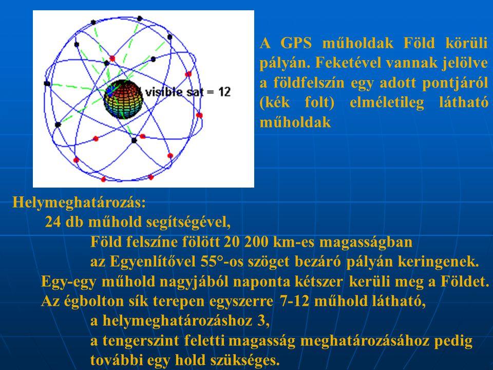 Helymeghatározás: 24 db műhold segítségével, Föld felszíne fölött 20 200 km-es magasságban az Egyenlítővel 55°-os szöget bezáró pályán keringenek. Egy