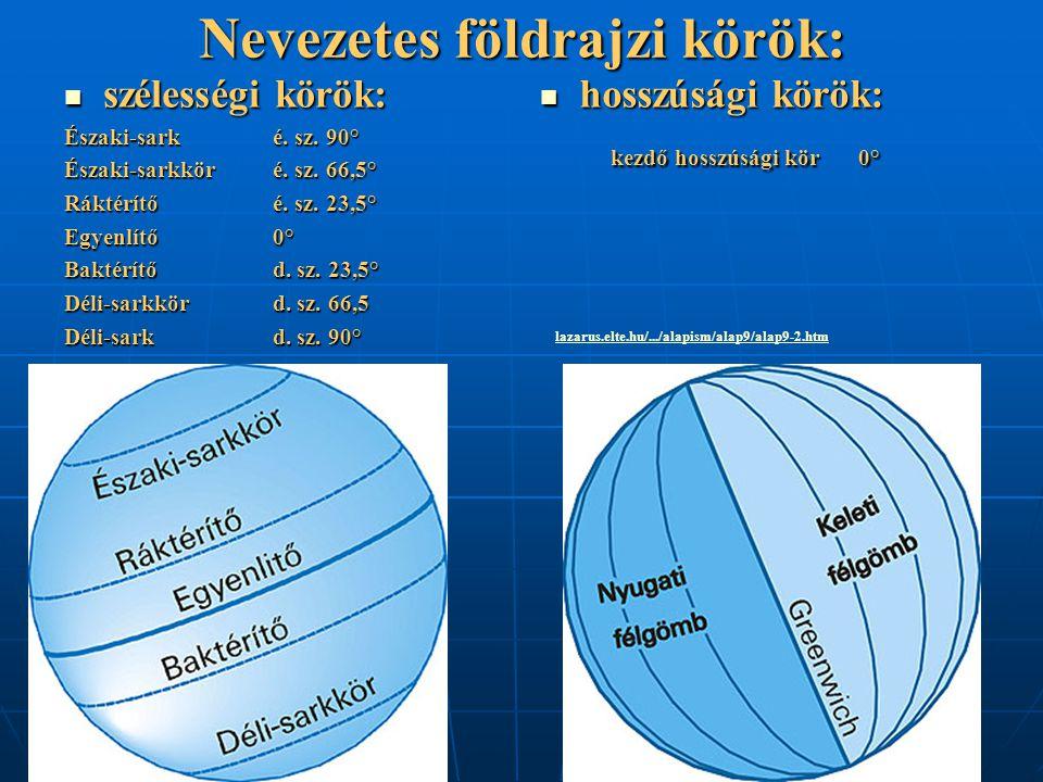 Nevezetes földrajzi körök: szélességi körök: szélességi körök: Északi-sarké. sz. 90° Északi-sarkköré. sz. 66,5° Ráktérítőé. sz. 23,5° Egyenlítő0° Bakt