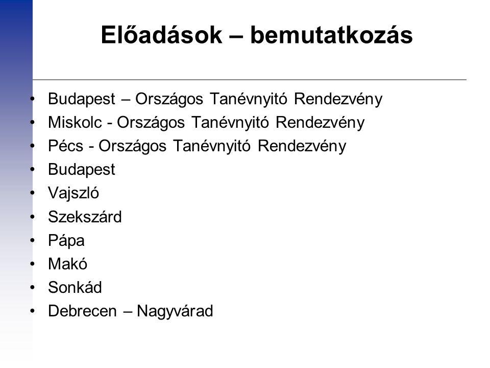 Előadások – bemutatkozás Budapest – Országos Tanévnyitó Rendezvény Miskolc - Országos Tanévnyitó Rendezvény Pécs - Országos Tanévnyitó Rendezvény Buda