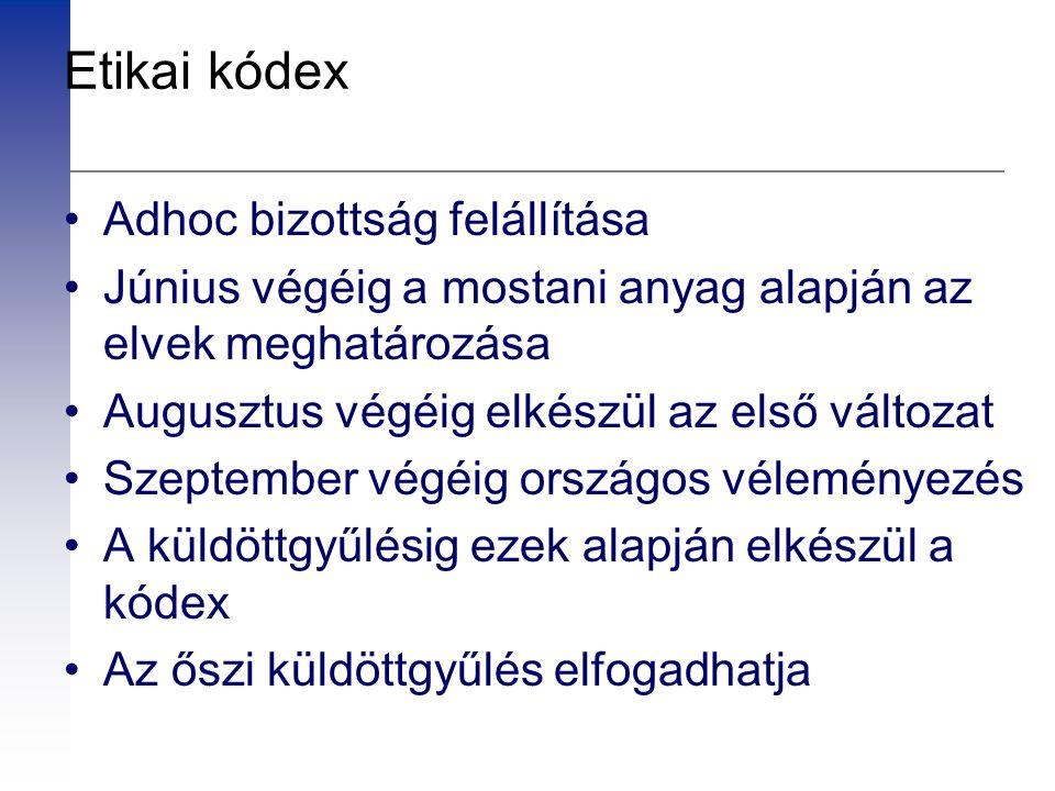 Etikai kódex Adhoc bizottság felállítása Június végéig a mostani anyag alapján az elvek meghatározása Augusztus végéig elkészül az első változat Szept