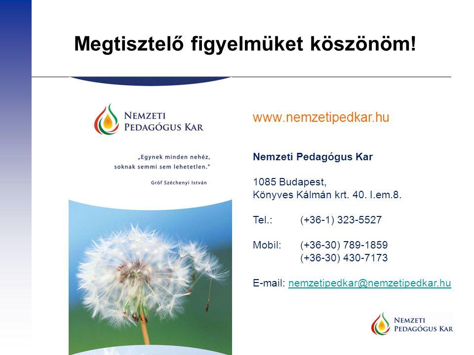 Megtisztelő figyelmüket köszönöm! www.nemzetipedkar.hu Nemzeti Pedagógus Kar 1085 Budapest, Könyves Kálmán krt. 40. I.em.8. Tel.:(+36-1) 323-5527 Mobi