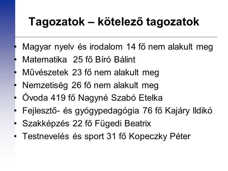 Tagozatok – kötelező tagozatok Magyar nyelv és irodalom 14 fő nem alakult meg Matematika 25 fő Bíró Bálint Művészetek 23 fő nem alakult meg Nemzetiség