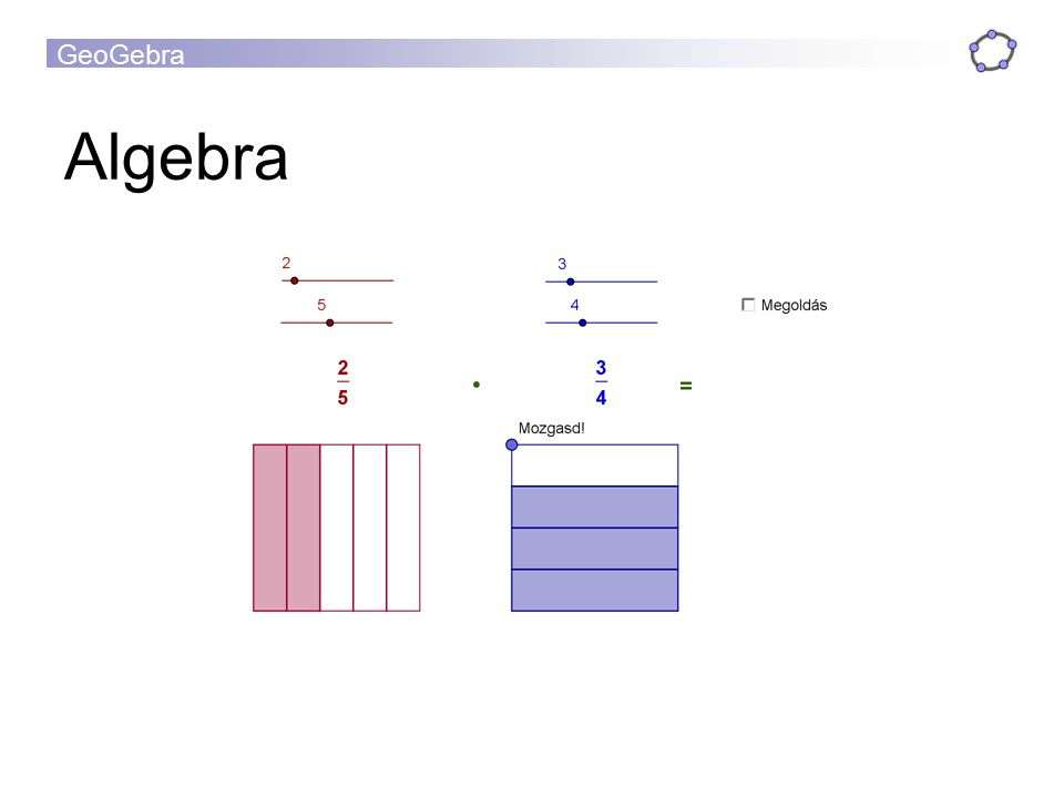 GeoGebra Algebra