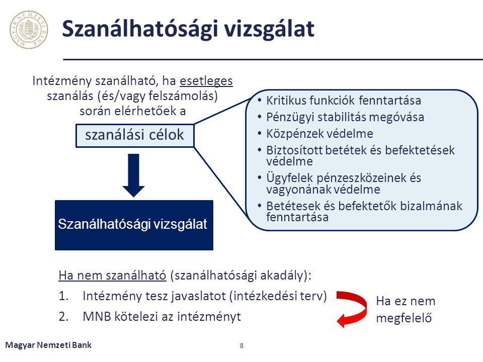 Szanálhatósági vizsgálat Magyar Nemzeti Bank 8 Kritikus funkciók fenntartása Pénzügyi stabilitás megóvása Közpénzek védelme Biztosított betétek és bef