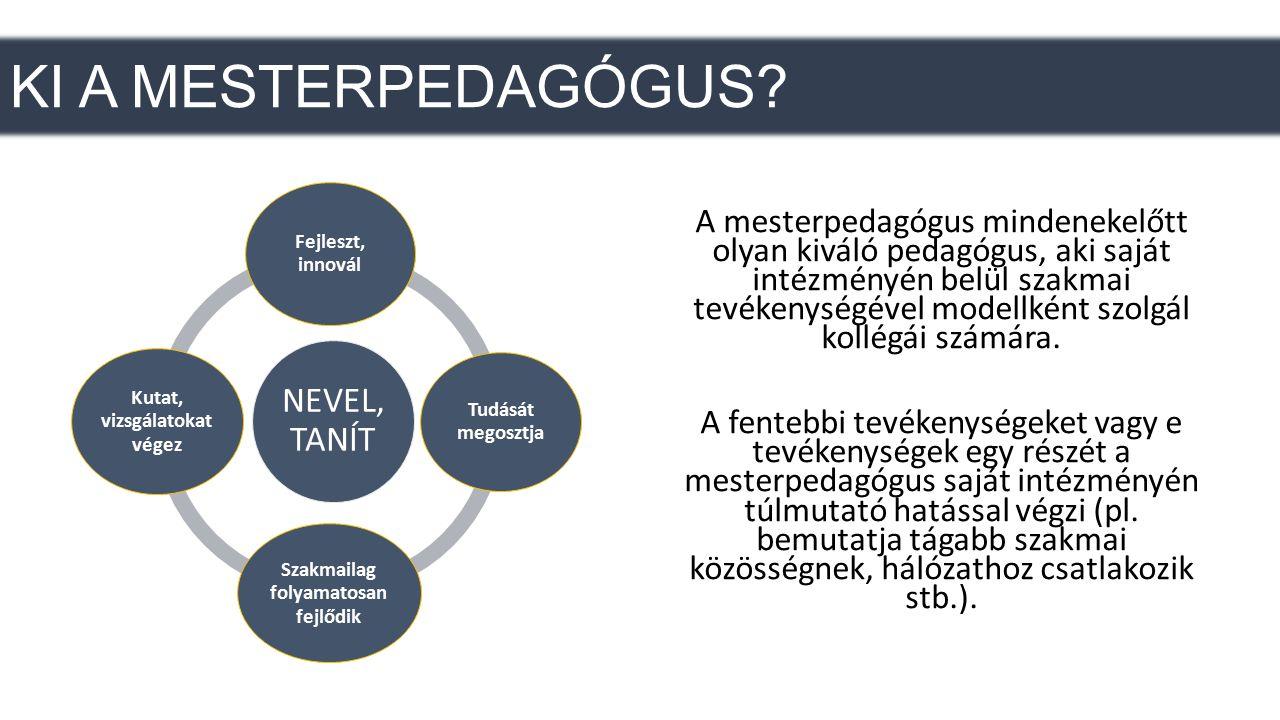 Minősítési folyamat Egyéni célok Mesterpályázat Mesterpedagógus- aspiráns Fejlődési terv Fejlődési folyamat Fejlődési portfólió Szervezeti, rendszer- igények Mesterprogram (5 évre) 5 évente beszámoló Pályázatban vállaltak megvalósítása Szakmai esemény