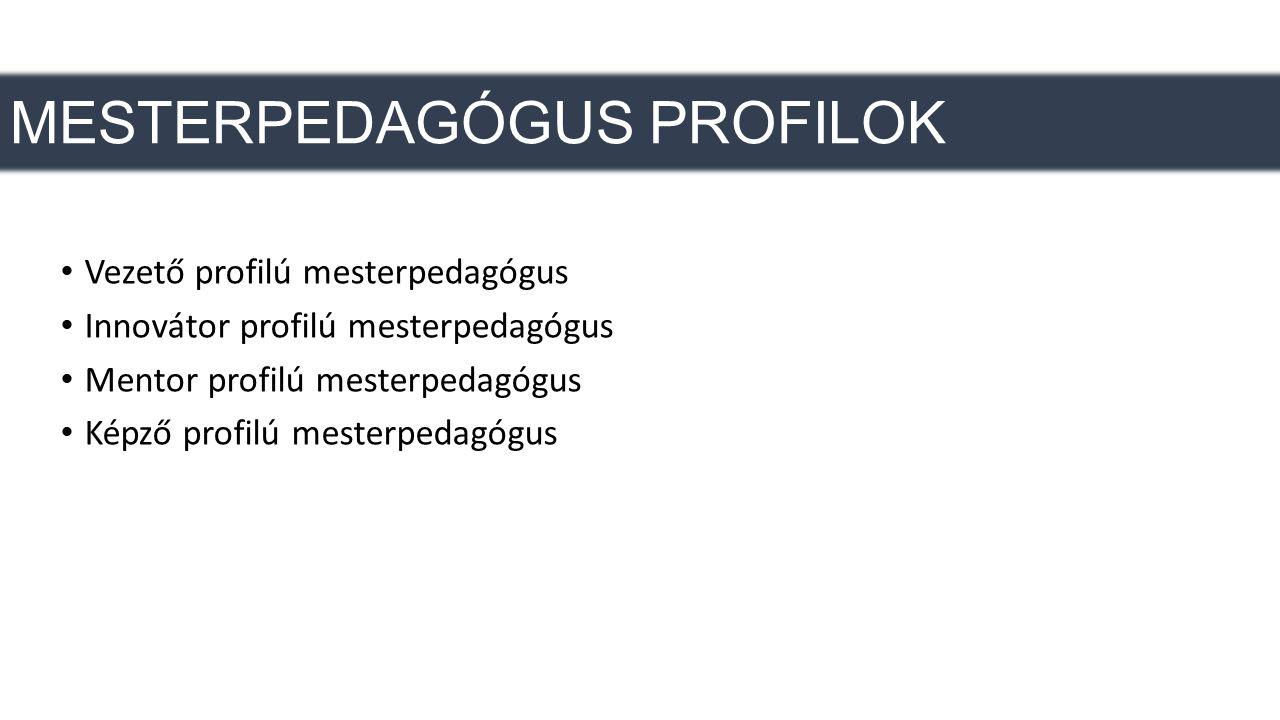 MESTERPEDAGÓGUS PROFILOK Vezető profilú mesterpedagógus Innovátor profilú mesterpedagógus Mentor profilú mesterpedagógus Képző profilú mesterpedagógus