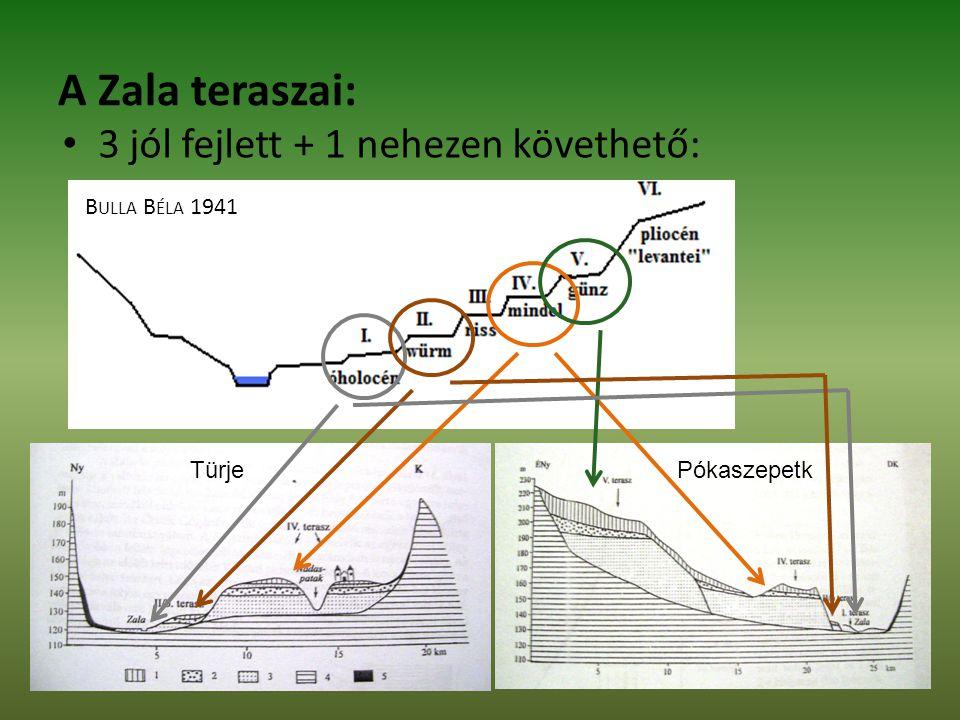 3 jól fejlett + 1 nehezen követhető: A Zala teraszai: B ULLA B ÉLA 1941 TürjePókaszepetk