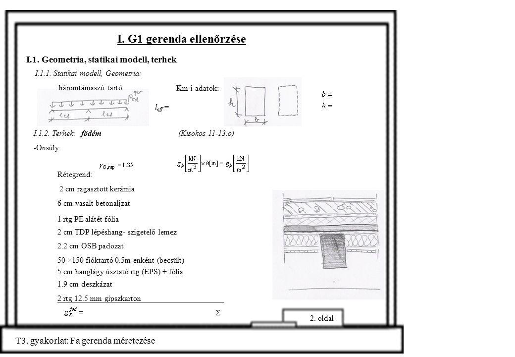 G1 gerenda terhe T3.gyakorlat: Fa gerenda méretezése 3.