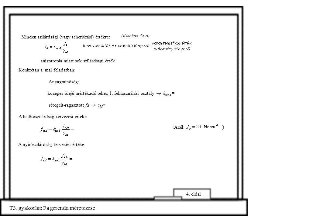 T3. gyakorlat: Fa gerenda méretezése 5. oldal