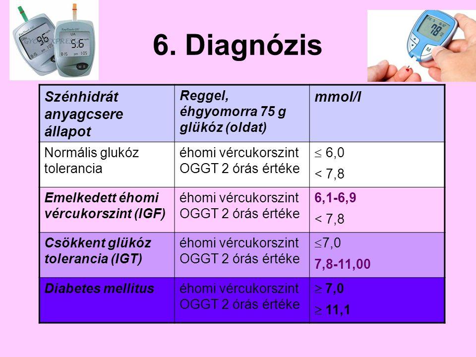 6. Diagnózis Szénhidrát anyagcsere állapot Reggel, éhgyomorra 75 g glükóz (oldat) mmol/l Normális glukóz tolerancia éhomi vércukorszint OGGT 2 órás ér