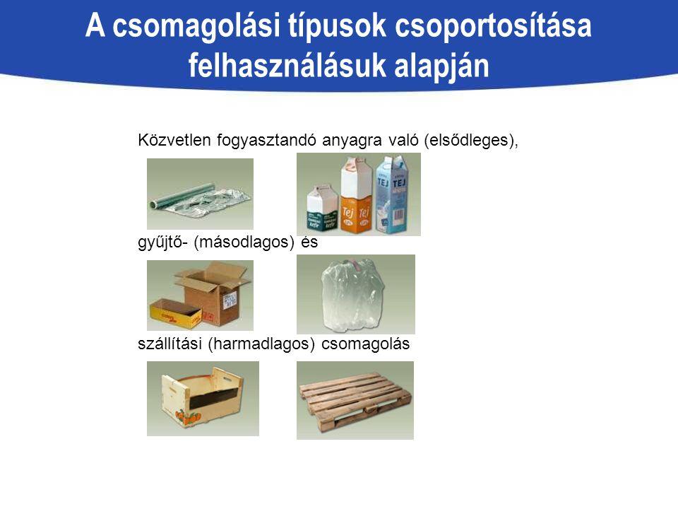 Közvetlen fogyasztandó anyagra való (elsődleges), gyűjtő- (másodlagos) és szállítási (harmadlagos) csomagolás A csomagolási típusok csoportosítása fel