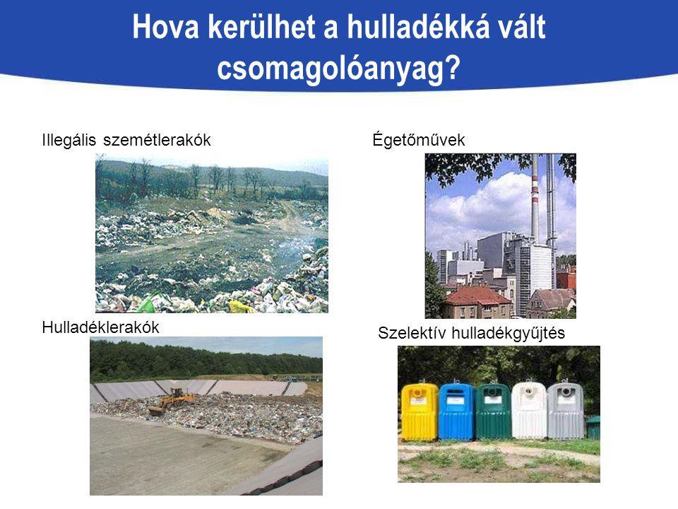 Hulladéklerakók ÉgetőművekIllegális szemétlerakók Szelektív hulladékgyűjtés Hova kerülhet a hulladékká vált csomagolóanyag?