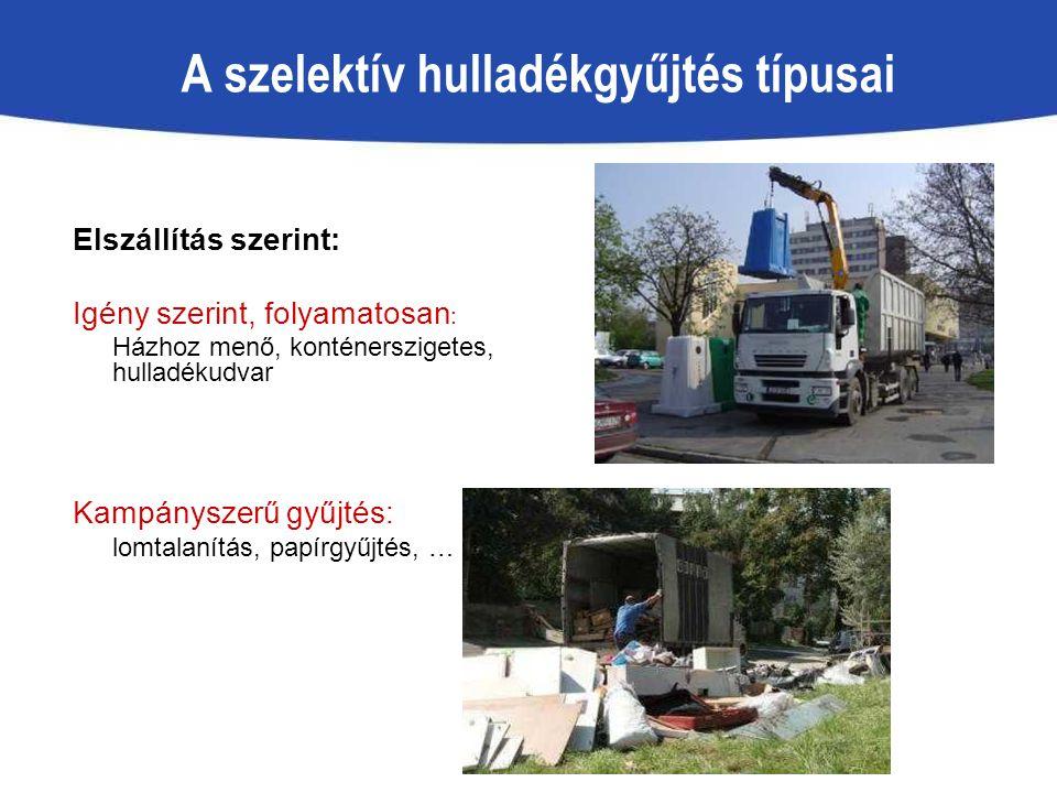 A szelektív hulladékgyűjtés típusai Elszállítás szerint: Igény szerint, folyamatosan : Házhoz menő, konténerszigetes, hulladékudvar Kampányszerű gyűjt