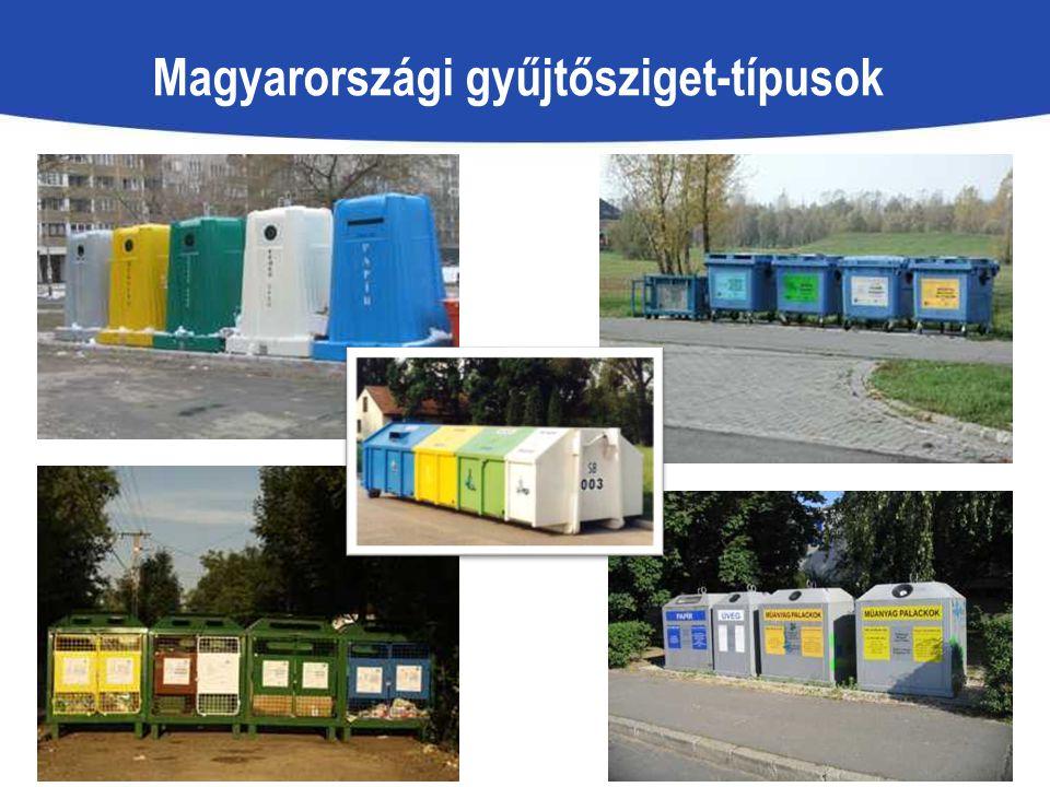 Magyarországi gyűjtősziget-típusok