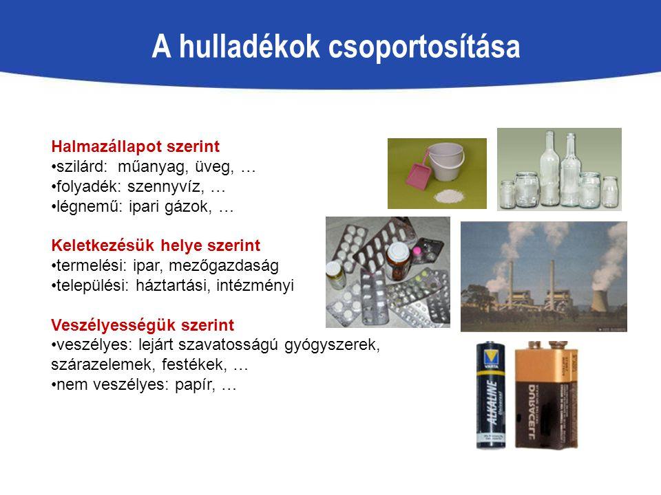 A hulladékok csoportosítása Halmazállapot szerint szilárd: műanyag, üveg, … folyadék: szennyvíz, … légnemű: ipari gázok, … Keletkezésük helye szerint