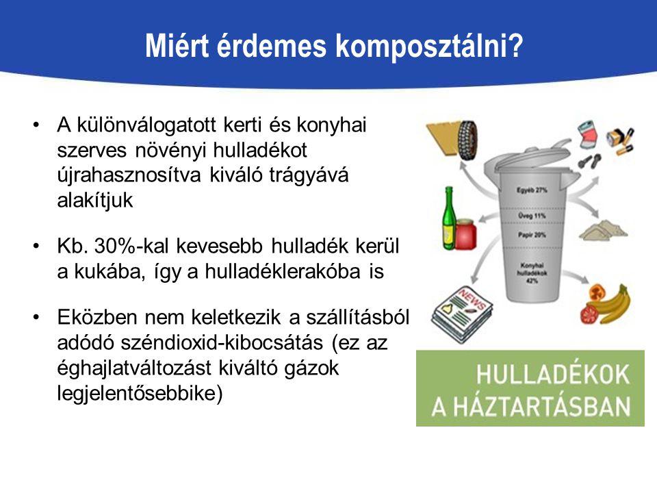 Miért érdemes komposztálni? A különválogatott kerti és konyhai szerves növényi hulladékot újrahasznosítva kiváló trágyává alakítjuk Kb. 30%-kal kevese