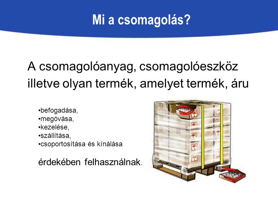 Mi a csomagolás? A csomagolóanyag, csomagolóeszköz illetve olyan termék, amelyet termék, áru befogadása, megóvása, kezelése, szállítása, csoportosítás