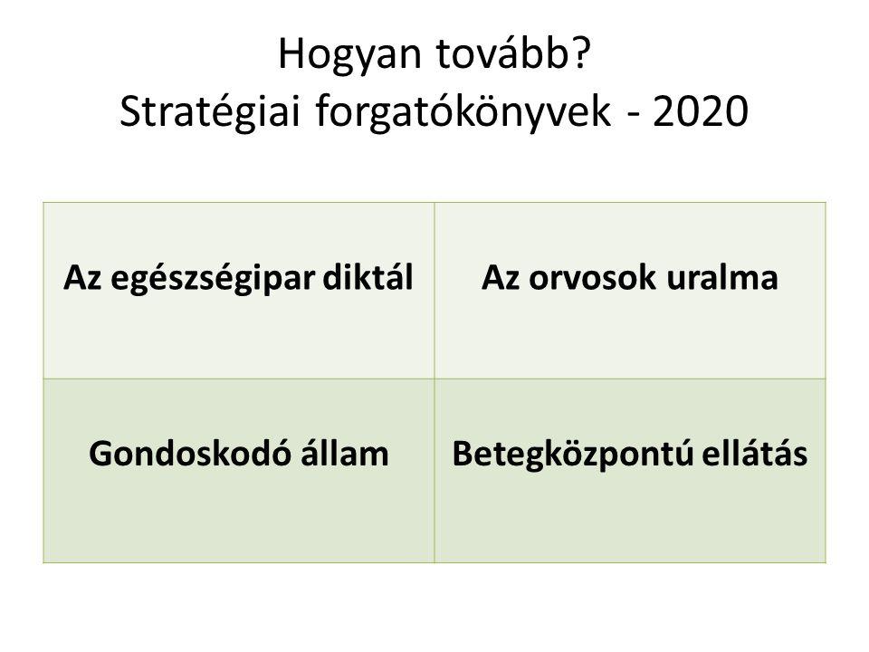 Hogyan tovább? Stratégiai forgatókönyvek - 2020 Az egészségipar diktálAz orvosok uralma Gondoskodó államBetegközpontú ellátás