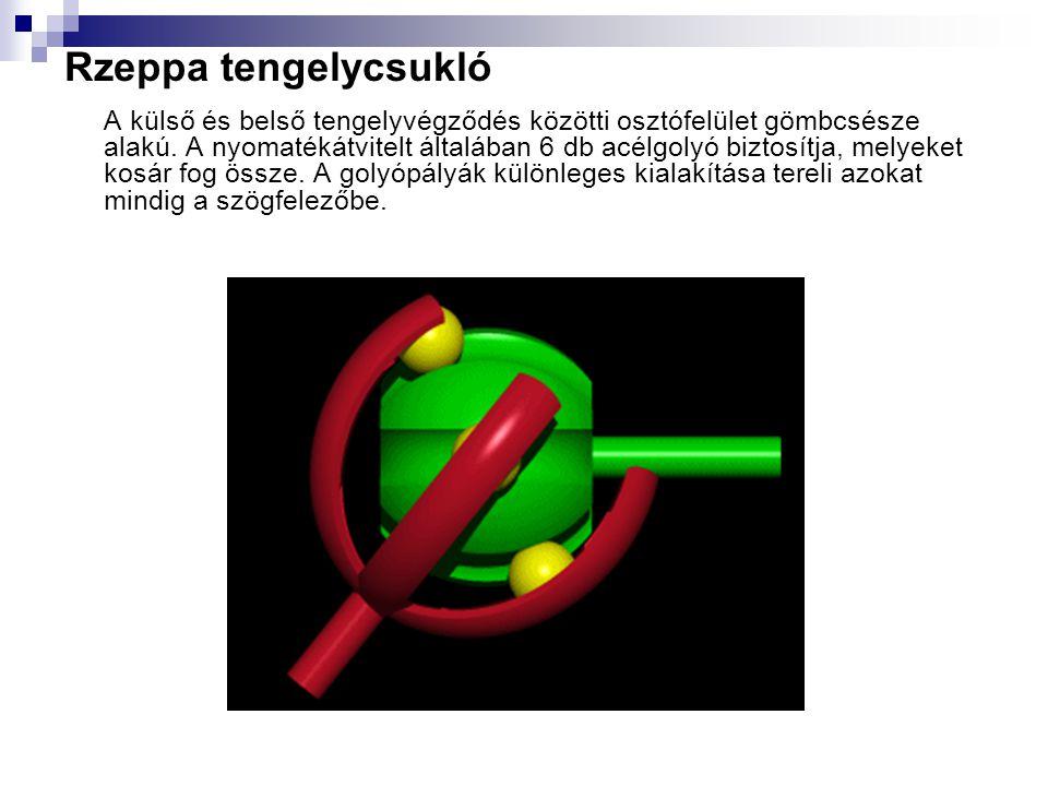 Rzeppa tengelycsukló A külső és belső tengelyvégződés közötti osztófelület gömbcsésze alakú. A nyomatékátvitelt általában 6 db acélgolyó biztosítja, m