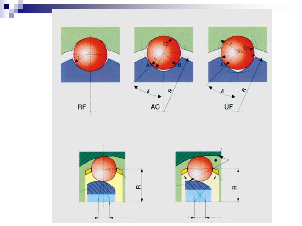 Fix csuklók a GKN-től AC csukló RF csukló UF csukló