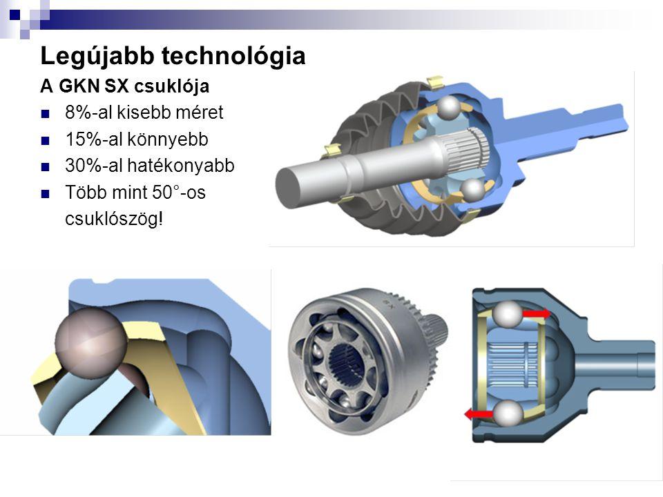 Legújabb technológia A GKN SX csuklója 8%-al kisebb méret 15%-al könnyebb 30%-al hatékonyabb Több mint 50°-os csuklószög!