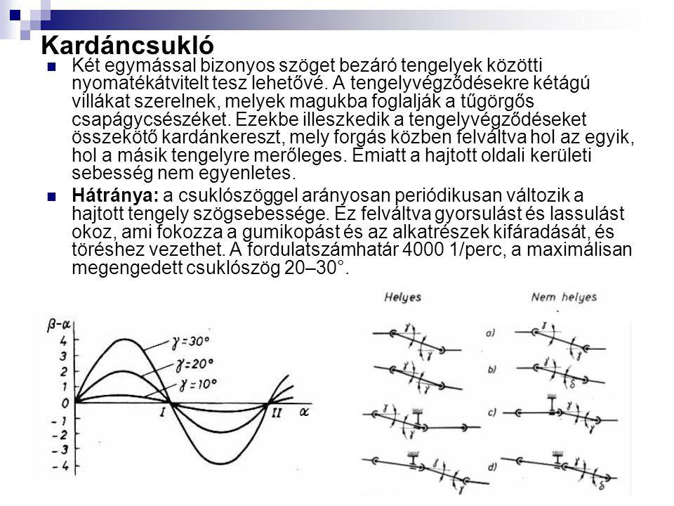 Kardáncsukló Két egymással bizonyos szöget bezáró tengelyek közötti nyomatékátvitelt tesz lehetővé. A tengelyvégződésekre kétágú villákat szerelnek, m