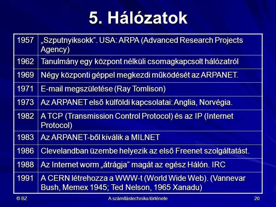 """© BZ A számítástechnika története 20 5. Hálózatok 1957 """"Szputnyiksokk"""". USA: ARPA (Advanced Research Projects Agency) 1962 Tanulmány egy központ nélkü"""