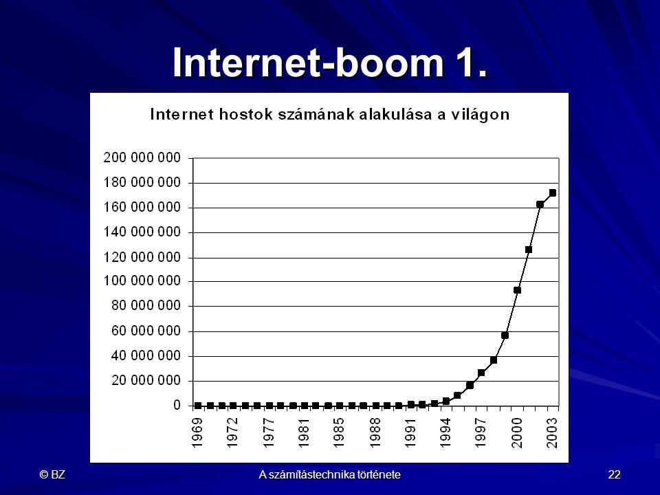 © BZ A számítástechnika története 22 Internet-boom 1.