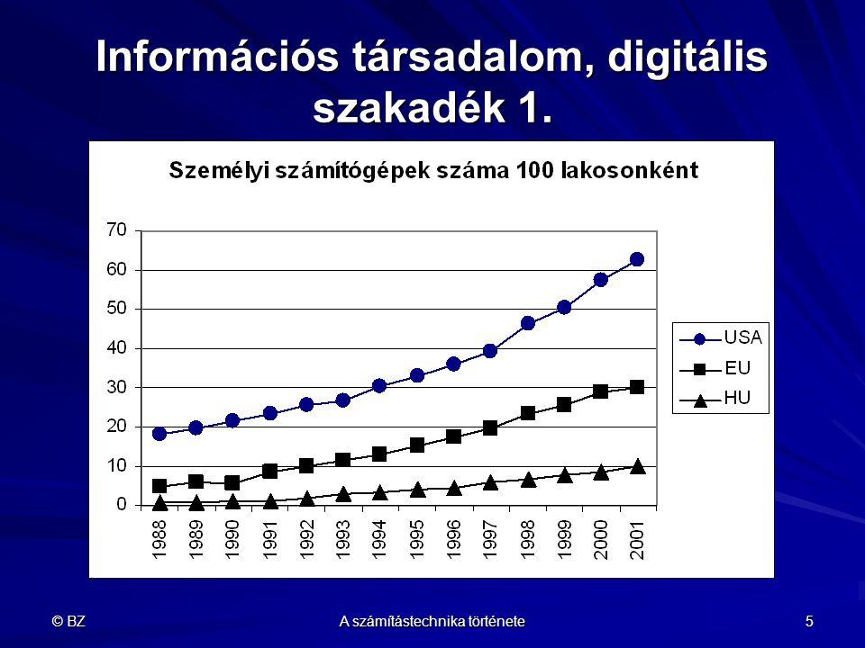 © BZ A számítástechnika története 5 Információs társadalom, digitális szakadék 1.
