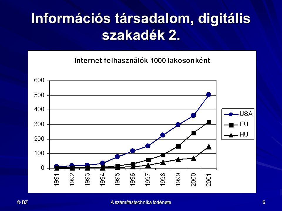 © BZ A számítástechnika története 6 Információs társadalom, digitális szakadék 2.