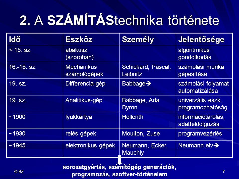 © BZ7 2. A SZÁMÍTÁStechnika története IdőEszközSzemélyJelentősége < 15. sz.abakusz (szoroban) algoritmikus gondolkodás 16.-18. sz.Mechanikus számológé