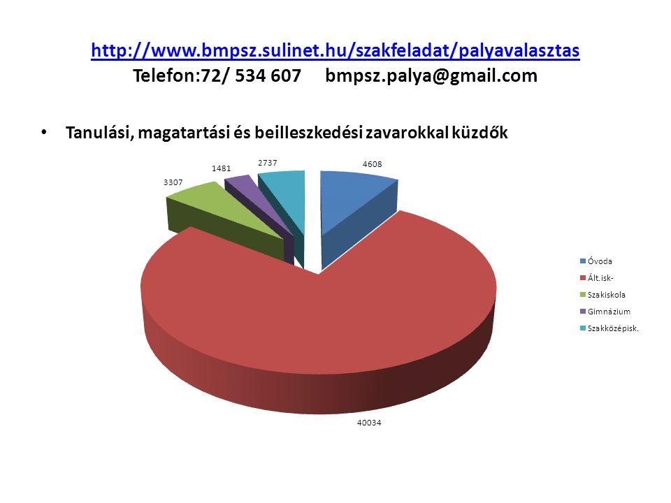 http://www.bmpsz.sulinet.hu/szakfeladat/palyavalasztas http://www.bmpsz.sulinet.hu/szakfeladat/palyavalasztas Telefon:72/ 534 607 bmpsz.palya@gmail.com Tanulási, magatartási és beilleszkedési zavarokkal küzdők