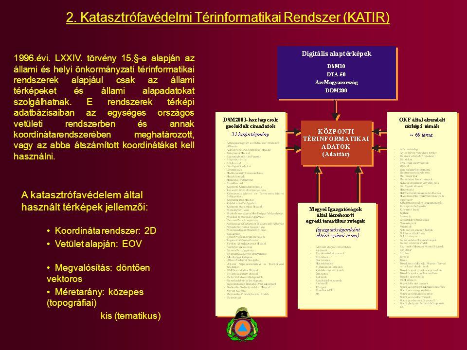 2. Katasztrófavédelmi Térinformatikai Rendszer (KATIR) A katasztrófavédelem által használt térképek jellemzői: Koordináta rendszer: 2D Vetület alapján