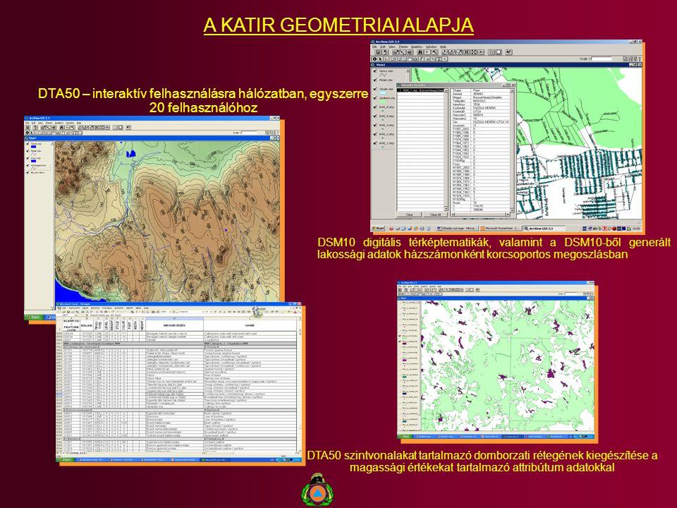A KATIR GEOMETRIAI ALAPJA DTA50 – interaktív felhasználásra hálózatban, egyszerre 20 felhasználóhoz DTA50 szintvonalakat tartalmazó domborzati rétegén