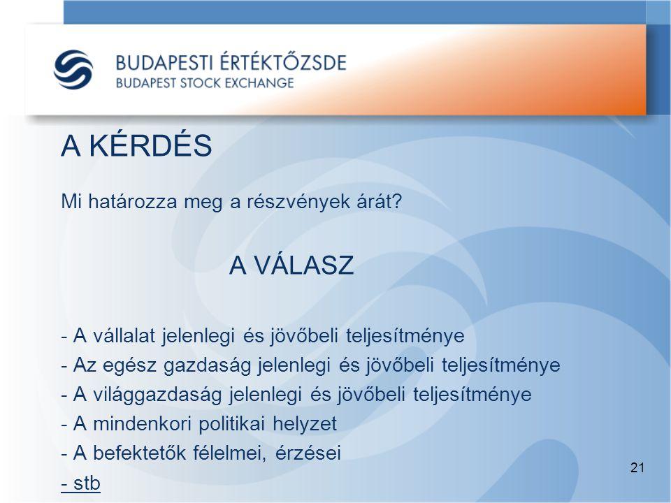 21 A KÉRDÉS Mi határozza meg a részvények árát.