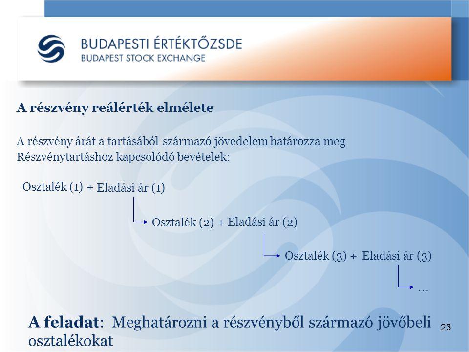 23 A részvény árát a tartásából származó jövedelem határozza meg Részvénytartáshoz kapcsolódó bevételek: A részvény reálérték elmélete Osztalék (1) + Eladási ár (1) Osztalék (2) + Eladási ár (2) Osztalék (3) + Eladási ár (3) … A feladat: Meghatározni a részvényből származó jövőbeli osztalékokat