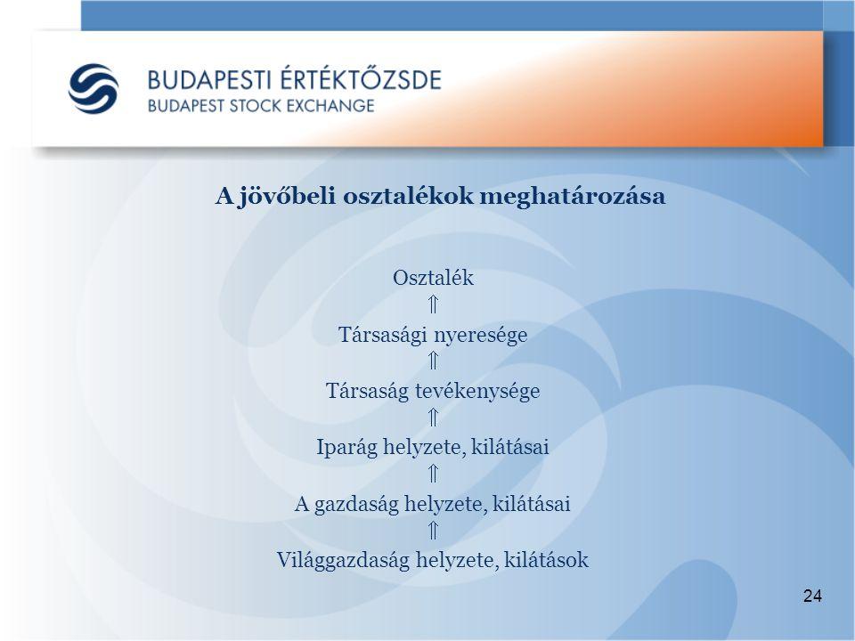 24 Osztalék  Társasági nyeresége  Társaság tevékenysége  Iparág helyzete, kilátásai  A gazdaság helyzete, kilátásai  Világgazdaság helyzete, kilátások A jövőbeli osztalékok meghatározása